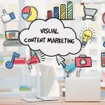 Brand: come effettuare visual content marketing